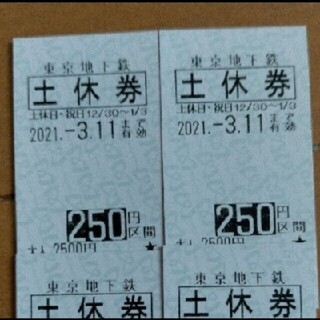 Riku様専用(鉄道乗車券)
