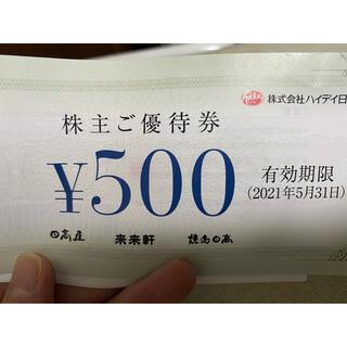 日高屋 株主優待(レストラン/食事券)