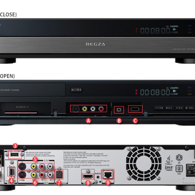 TOSHIBA REGZA ブルーレイレコーダー 500G スマホ/家電/カメラのテレビ/映像機器(ブルーレイレコーダー)の商品写真