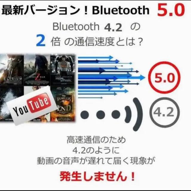 ワイヤレスイヤホン スマホ/家電/カメラのオーディオ機器(ヘッドフォン/イヤフォン)の商品写真