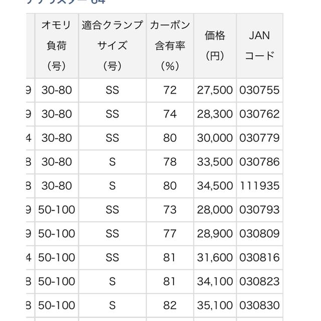 DAIWA(ダイワ)の新品未使用釣竿 ダイワ アナリスター 50〜300 スポーツ/アウトドアのフィッシング(釣り糸/ライン)の商品写真