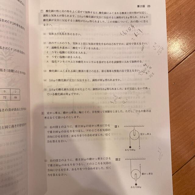 酸化 水 塩化 カルシウム アンモニウム 気体に関する化学変化