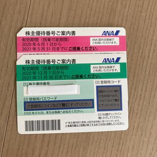 ANA 株主優待券2枚(その他)