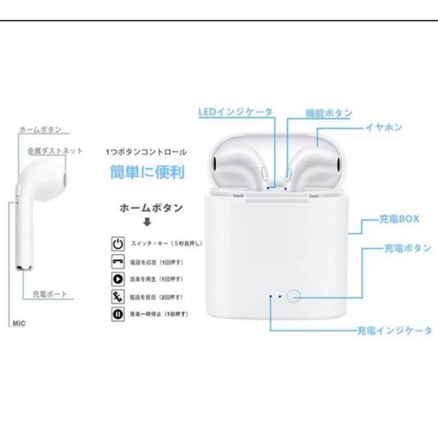 i7s TWS  ワイヤレスイヤホン Bluetoothイヤフォン 最新版 スマホ/家電/カメラのオーディオ機器(ヘッドフォン/イヤフォン)の商品写真