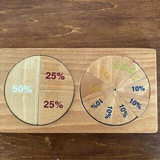 MUJI (無印良品) - 無印良品 百分率 学習ツール