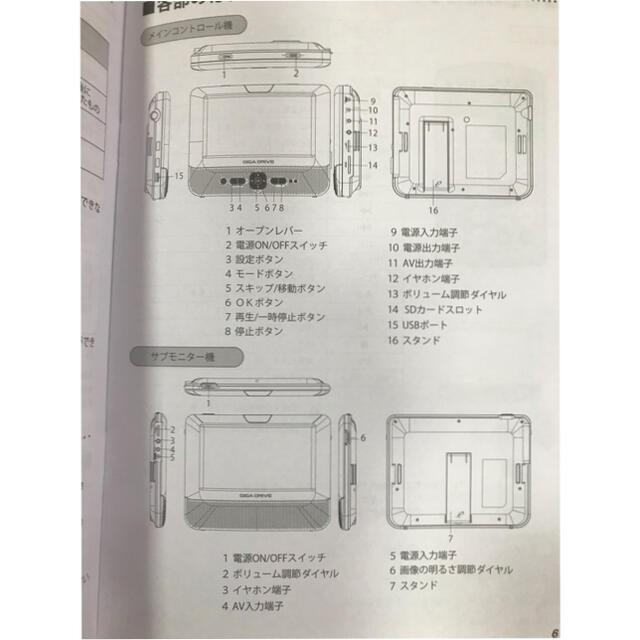 送料込み❗️新品、未使用モニター2台ツイン7インチDVDプレーヤー スマホ/家電/カメラのテレビ/映像機器(DVDプレーヤー)の商品写真