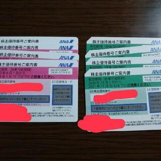 エーエヌエー(ゼンニッポンクウユ)(ANA(全日本空輸))の全日空 ANA 株主優待券 (その他)