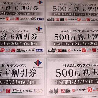 ヴィアホールディングス株主優待券5000円
