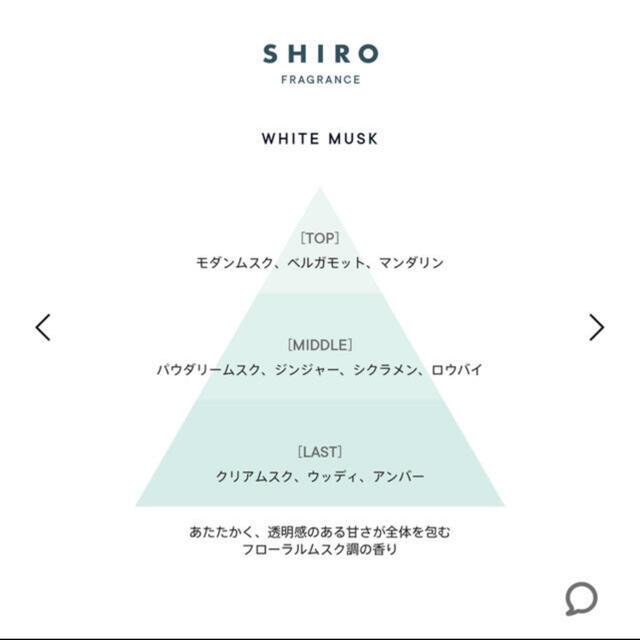 shiro(シロ)のSHIRO WHITE MUSK オードパルファン 40ml コスメ/美容の香水(香水(女性用))の商品写真