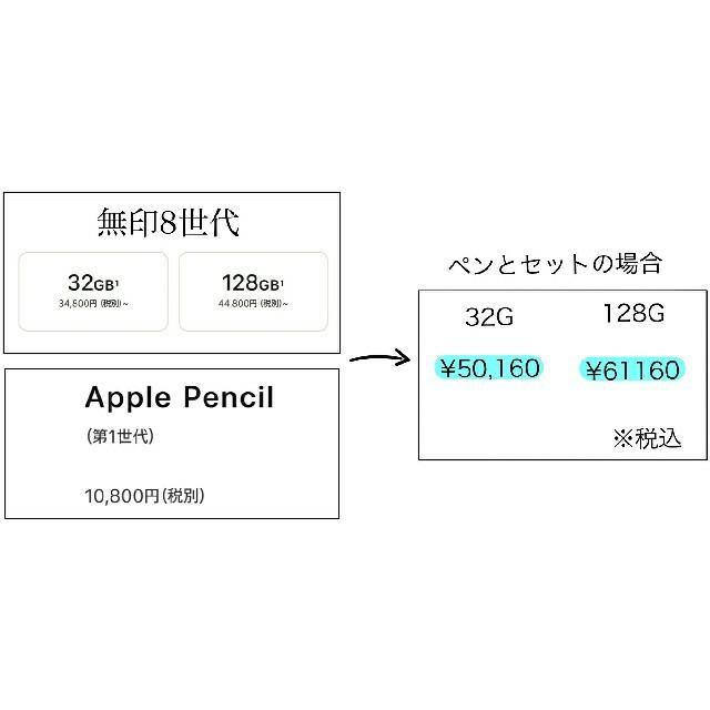 Apple(アップル)のiPad Air (第3世代,64G,WiFi) & Apple Pencil スマホ/家電/カメラのPC/タブレット(タブレット)の商品写真