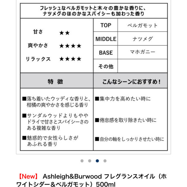 アシュレイ&バーウッド NEWフレグランス コスメ/美容のリラクゼーション(アロマポット/アロマランプ/芳香器)の商品写真