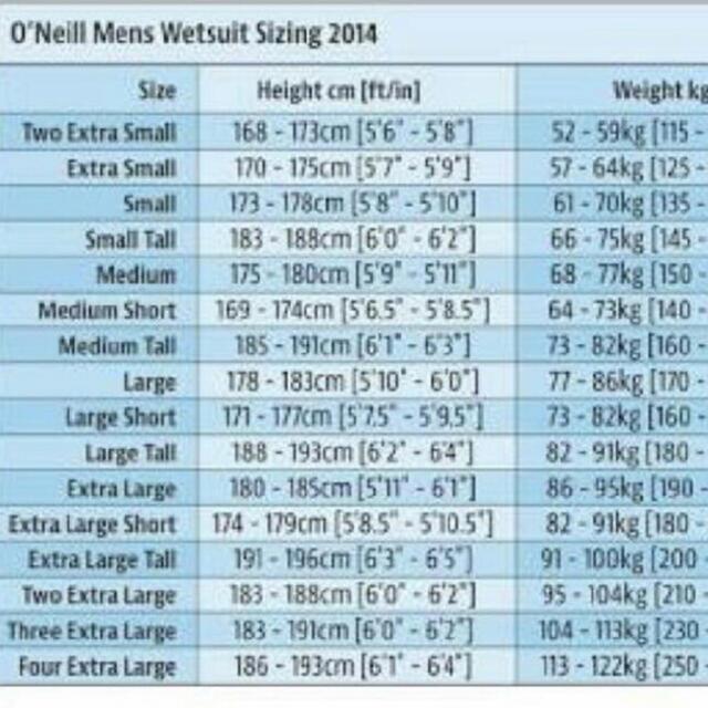 O'NEILL(オニール)の早い者勝ち【送料無料】 大特価 オニール リアクター 3/2mm 2021モデル スポーツ/アウトドアのスポーツ/アウトドア その他(サーフィン)の商品写真