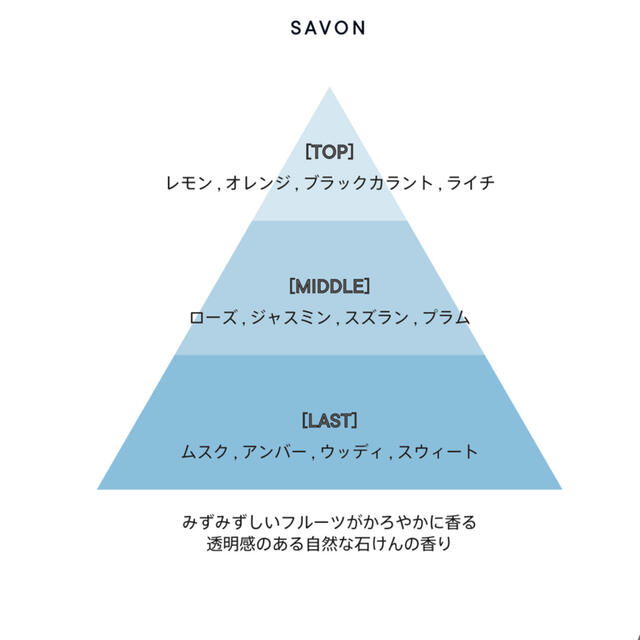shiro(シロ)のshiro  オードパルファン 40mL SAVON コスメ/美容の香水(香水(女性用))の商品写真