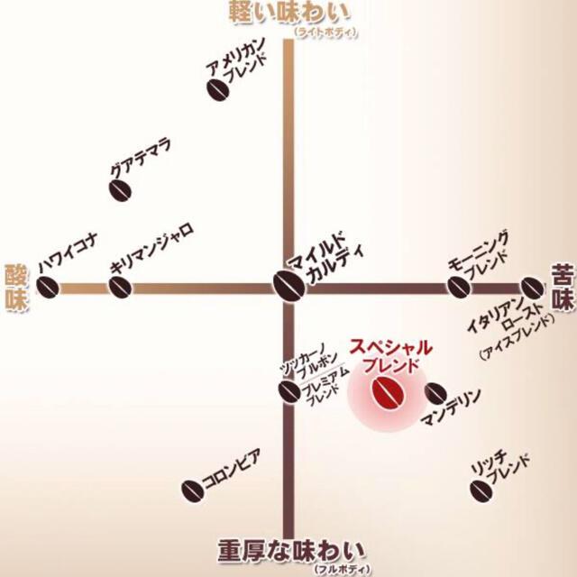 KALDI(カルディ)の【カルディ】 スペシャルブレンド 3袋 KALDI コーヒー 中挽 食品/飲料/酒の飲料(コーヒー)の商品写真