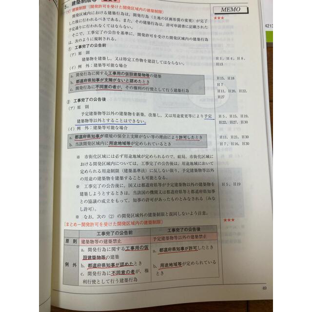 2019年  宅地建物取引士 受験対策テキスト 日建学院 エンタメ/ホビーの本(資格/検定)の商品写真