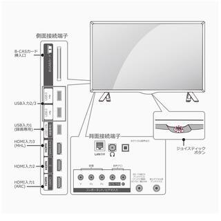 エルジーエレクトロニクス(LG Electronics)のLG 32V型 液晶 テレビ 32LB5810(テレビ)