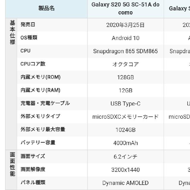 SAMSUNG(サムスン)の新品未使用 Galaxy S20 5G SC-51A  ahamo docomo スマホ/家電/カメラのスマートフォン/携帯電話(スマートフォン本体)の商品写真