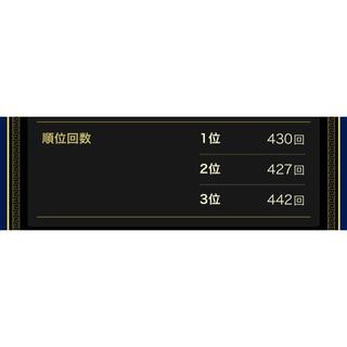 コナミ(KONAMI)の麻雀格闘倶楽部 真龍 名前、地域変更可!(麻雀)