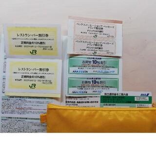 エーエヌエー(ゼンニッポンクウユ)(ANA(全日本空輸))のANA JR 東日本 株主優待(その他)