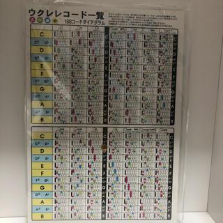 ウクレレ コード一覧表(その他)
