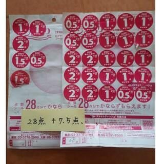 ヤマザキセイパン(山崎製パン)のヤマザキパン祭り28点+7.5点(その他)