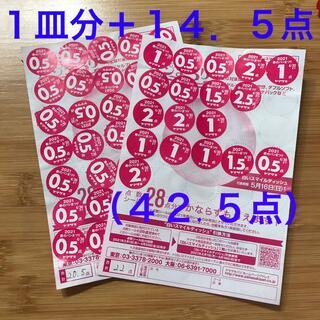 山崎製パン - ヤマザキ 春のパンまつり 点数シール