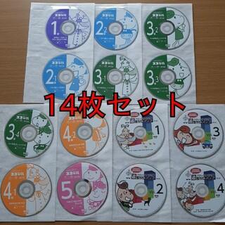 登録販売者☆ココデル虎の巻 解説講義 DVD 10枚セット 追い込みパック込