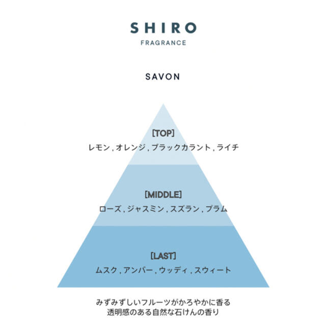 shiro(シロ)のshiro  サボン ボディコロン 新品未使用 コスメ/美容の香水(香水(女性用))の商品写真
