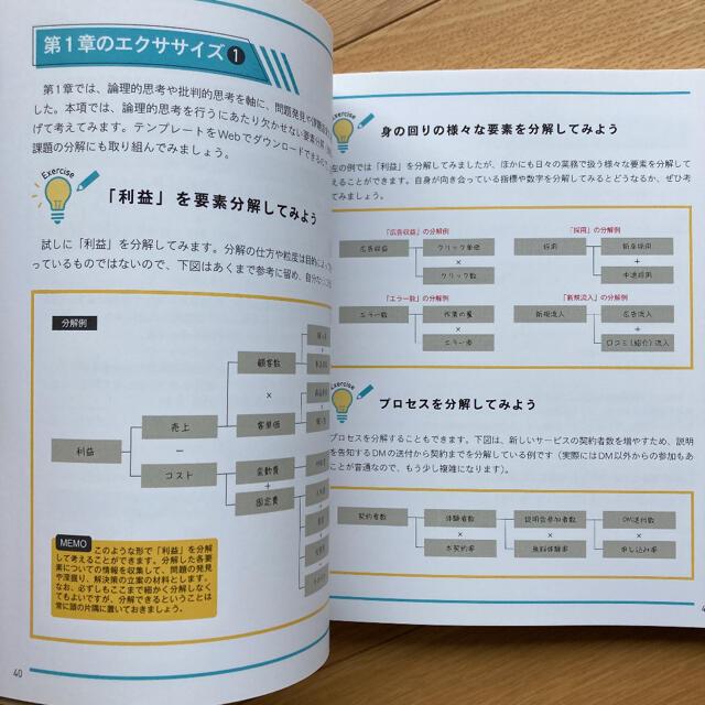思考法図鑑 ひらめきを生む問題解決・アイデア発想のアプローチ60 エンタメ/ホビーの本(ビジネス/経済)の商品写真