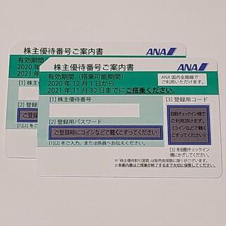 ANA 株主優待券 2 枚 ラクマパック 匿名配送 送料込(航空券)