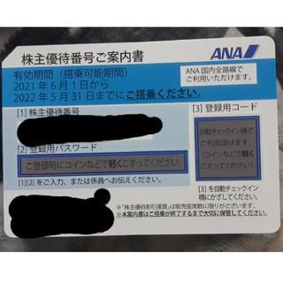 ana株主優待カード(航空券)