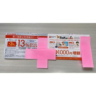 ビックカメラ 株主優待券 クーポン(その他)