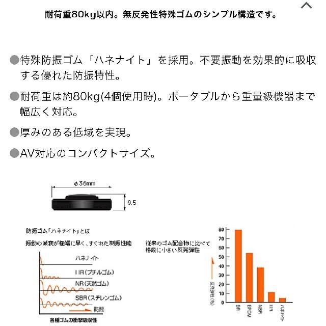 audio-technica(オーディオテクニカ)のaudio-technica AT6091 インシュレーター スマホ/家電/カメラのオーディオ機器(その他)の商品写真
