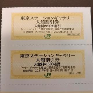 東京ステーションギャラリー入館割引券(美術館/博物館)