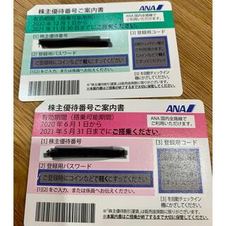 NaoさまANA 株主優待券(その他)
