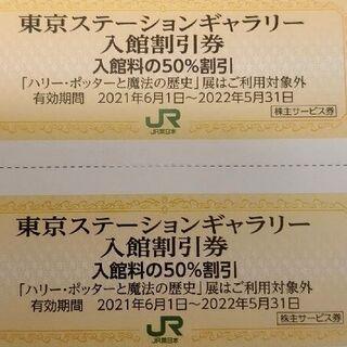 2まい 鉄道博物館入館割引券 +東京ステーションギャラリー入館割引券 2まい(美術館/博物館)