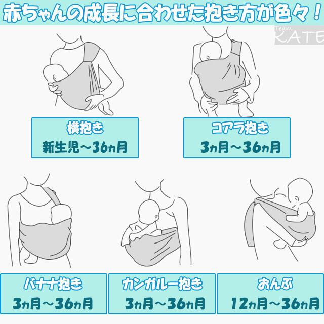ベビー スリング グリーン コットン 抱っこ紐 新品 新生児 赤ちゃん 多機能  キッズ/ベビー/マタニティの外出/移動用品(スリング)の商品写真