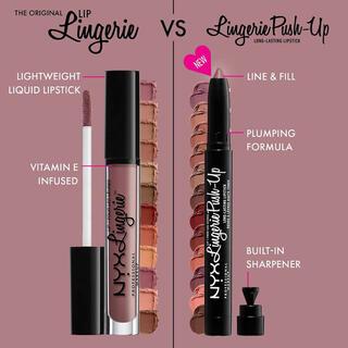 エヌワイエックス(NYX)のNYX Professional Makeup Lipstick (リップグロス)