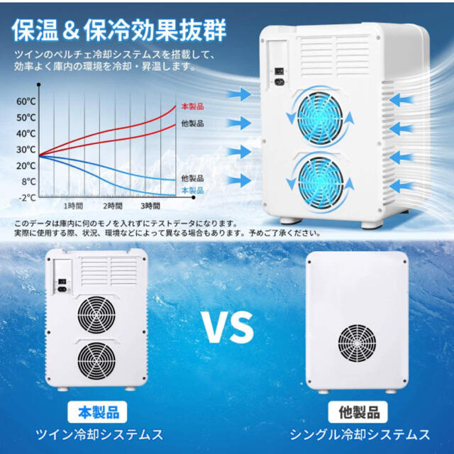 EENOUR 10L ポータブル冷温庫 スマホ/家電/カメラの生活家電(冷蔵庫)の商品写真