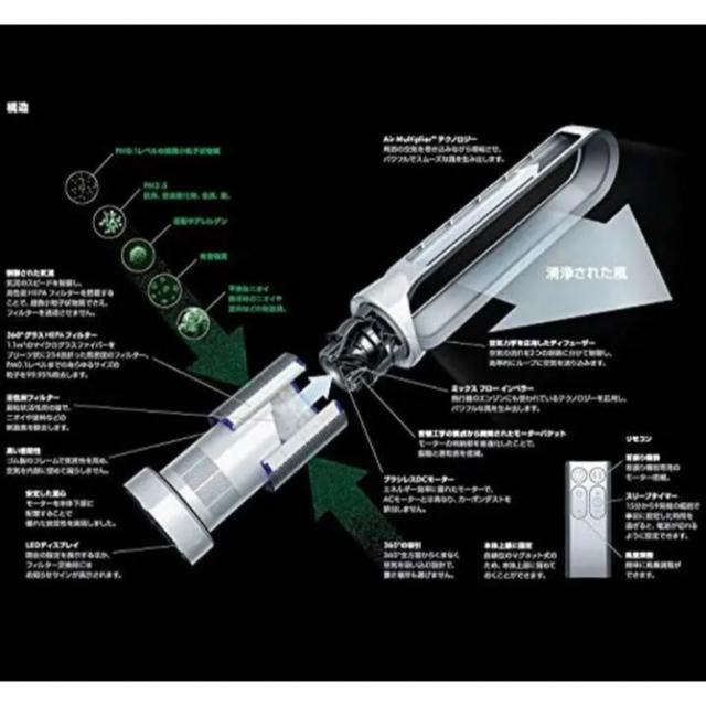 Dyson(ダイソン)の★新品★ 未開封★ダイソン ピュアクール  TP00 WS スマホ/家電/カメラの冷暖房/空調(扇風機)の商品写真