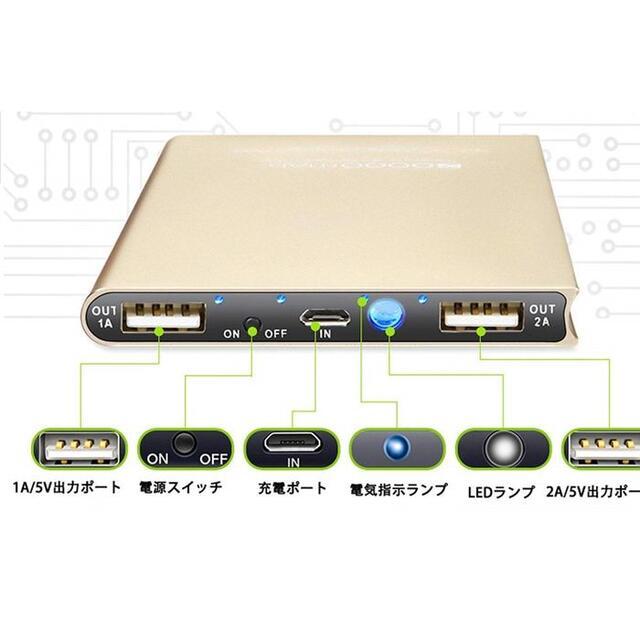 30000mAh モバイルバッテリー   ソーラーバッテリー カラー:ブルー スマホ/家電/カメラのスマートフォン/携帯電話(バッテリー/充電器)の商品写真