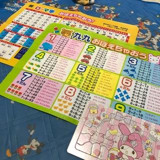 サンリオ(サンリオ)のお風呂ポスター&マイメロディーパズル30ピース(知育玩具)