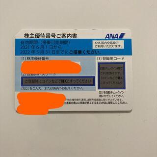 ANA株主優待(航空券)