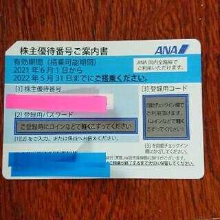 エーエヌエー(ゼンニッポンクウユ)(ANA(全日本空輸))の株主優待 ANA (その他)