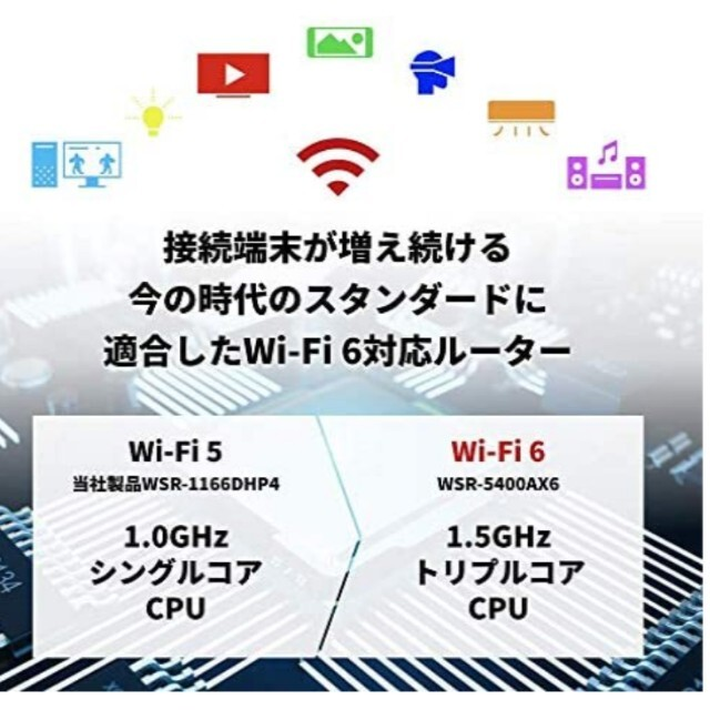 Buffalo(バッファロー)のバッファロー WiFi ルーター無線LAN WSR-5400AX6/NCG スマホ/家電/カメラのPC/タブレット(PC周辺機器)の商品写真