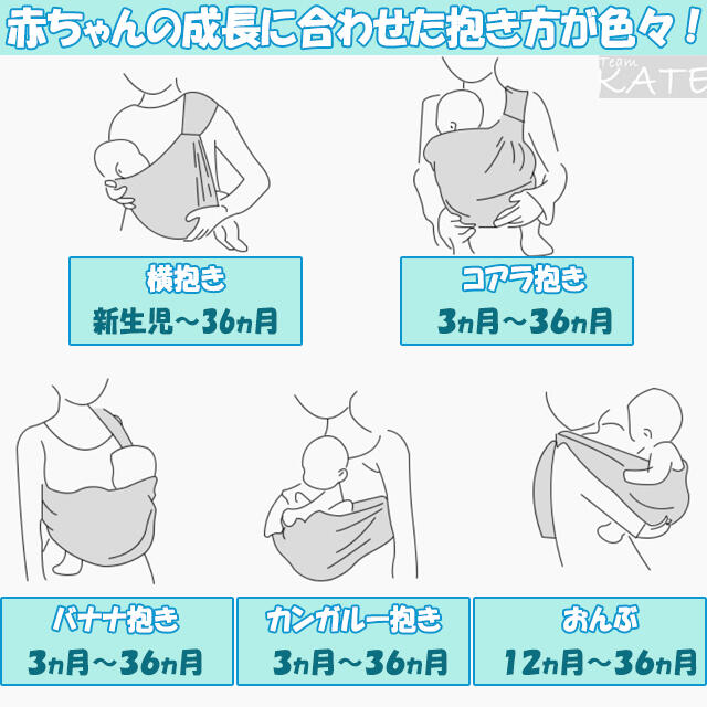 大人気 ベビー スリング 抱っこ紐 授乳ケープ 新生児〜 コットン素材 多機能 キッズ/ベビー/マタニティの外出/移動用品(スリング)の商品写真