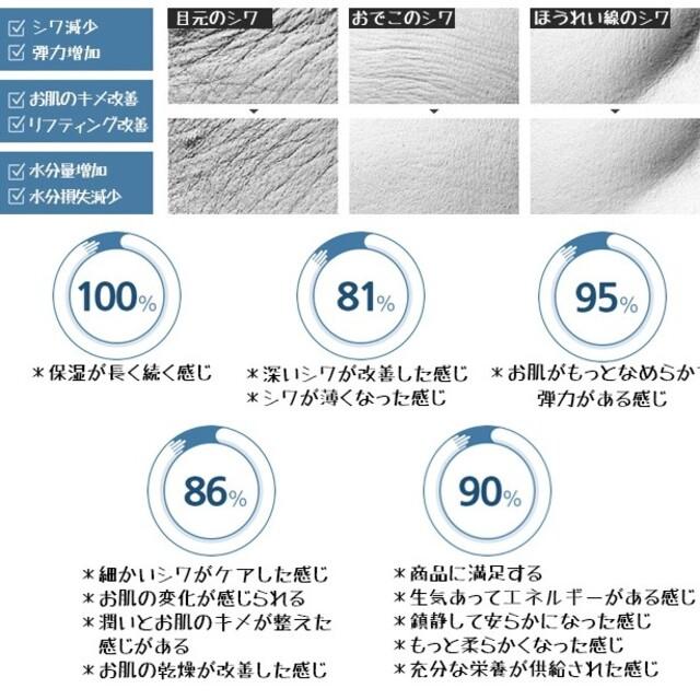 Innisfree(イニスフリー)のイニスフリー リンクルサイエンス  スポットトリートメント   30枚 コスメ/美容のスキンケア/基礎化粧品(アイケア/アイクリーム)の商品写真