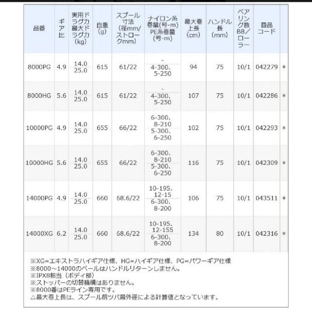 SHIMANO(シマノ)のシマノ 21 ツインパワー SW 14000XG (2021年モデル) スポーツ/アウトドアのフィッシング(リール)の商品写真
