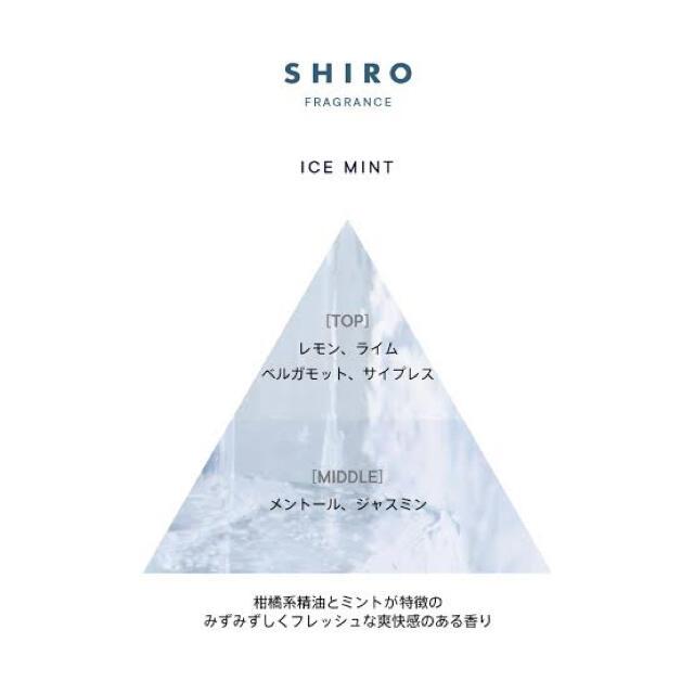 shiro(シロ)のSHIROアイスミント 新品未使用 コスメ/美容のボディケア(ボディローション/ミルク)の商品写真