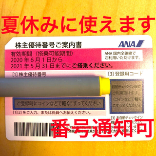 エーエヌエー(ゼンニッポンクウユ)(ANA(全日本空輸))のANA 株主優待 ●有効期限:2021/11/30(その他)